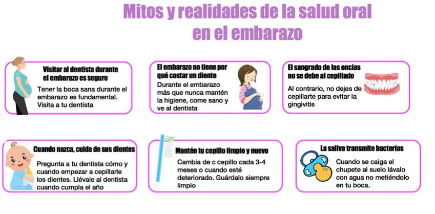 tercera campaña de salud oral y embarazo